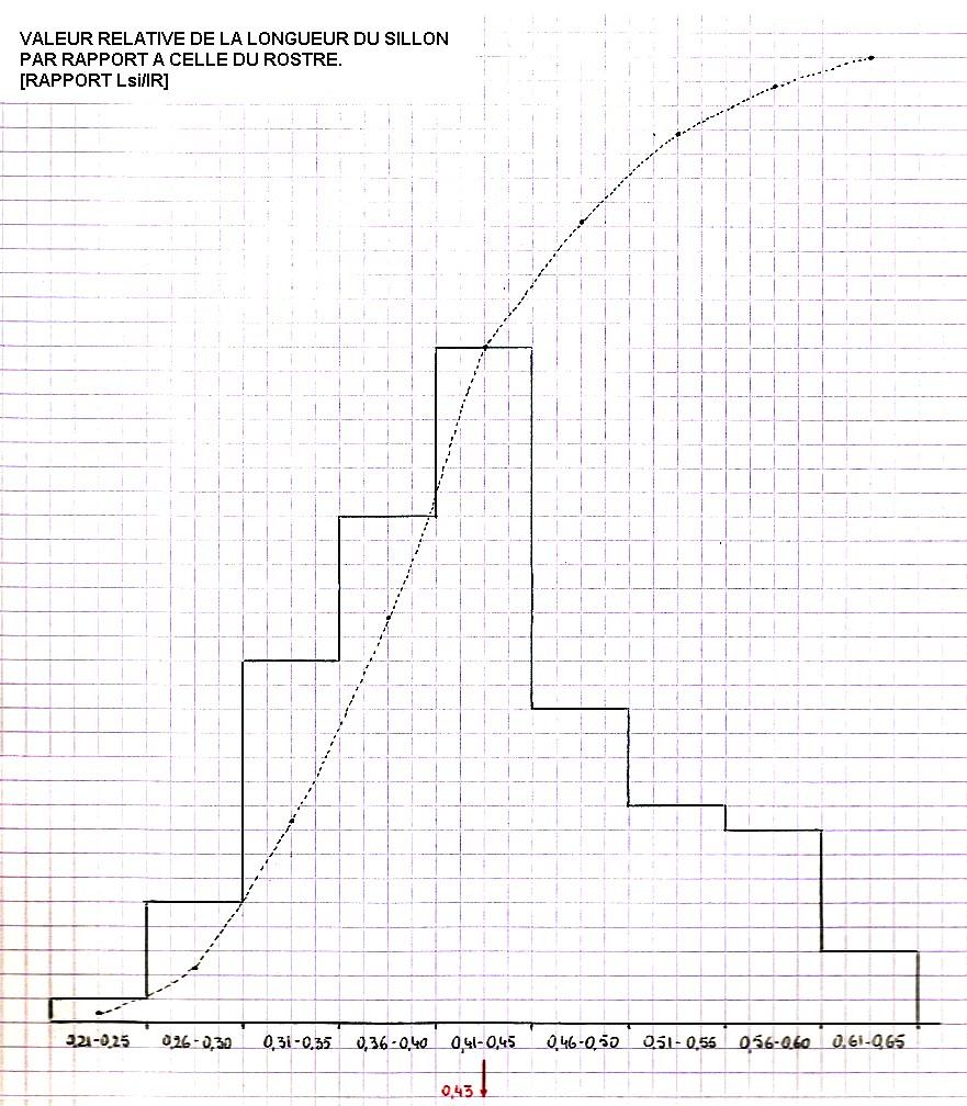 8 graph10