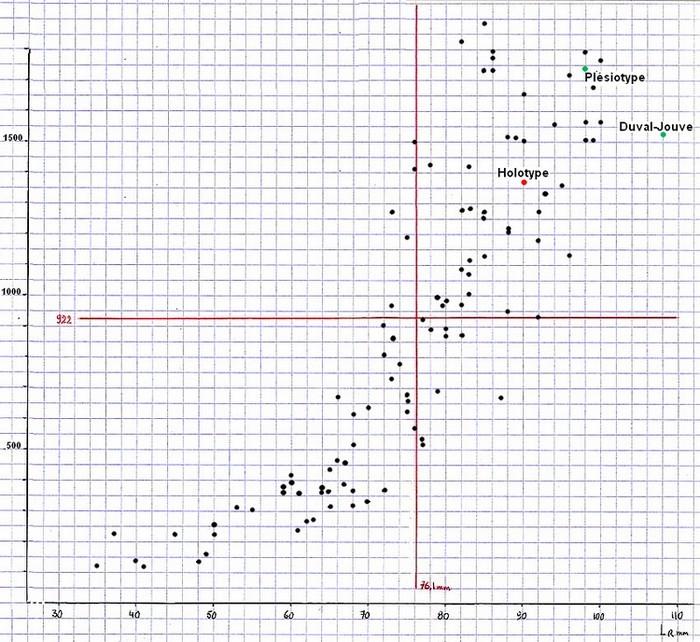 8 graph3