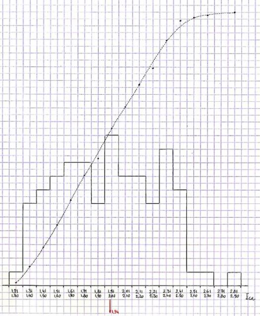 8 graph4